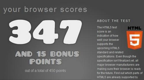 HTML5评分测