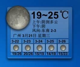 图6:桌面天气秀试用评测