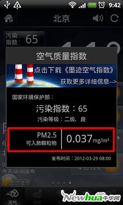 北京PM2.5值