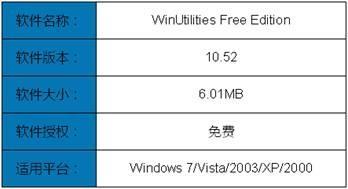 图2:WinUtilities Free Edition