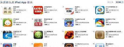 乐视网iPad客户端跃居视频类APP首位