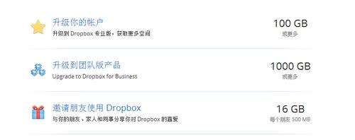 Dropbox空间升级