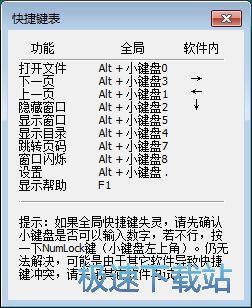 图:阅读TXT小说教程