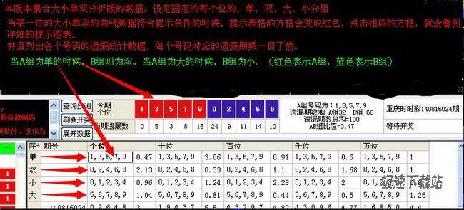 明日之星重庆时时彩遗漏号码分析 软件预览图