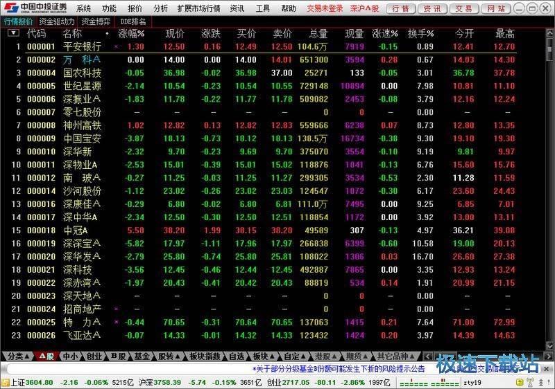 金中投证券软件下载图片