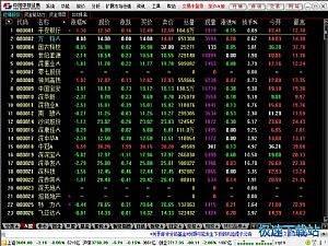 中投证券合一版缩略图 03