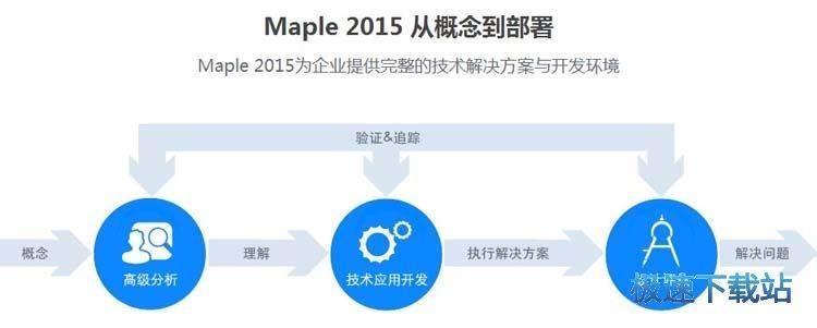 Maple 图片 01
