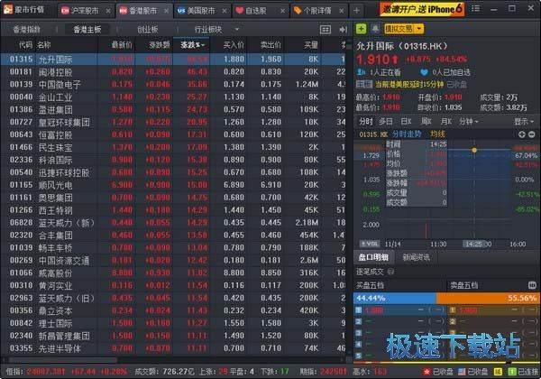 简洁港股证券交易行情软件