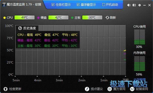 魔方温度检测 图片 02
