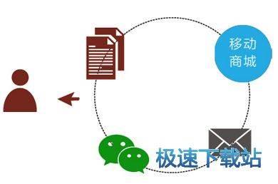 网上微信订外卖系统