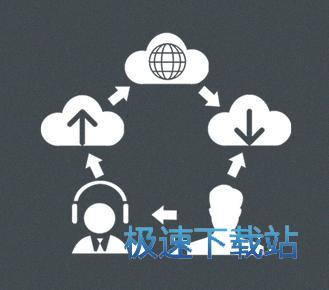 免费客服系统图片