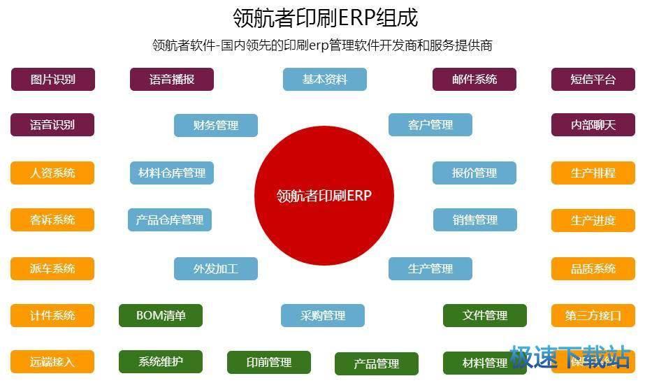 领航者印刷ERP系统 图片 02