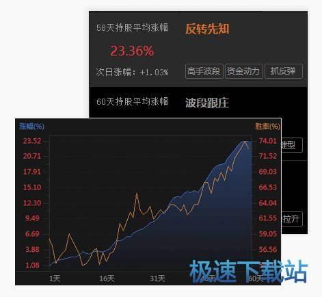 优品股票通软件图片