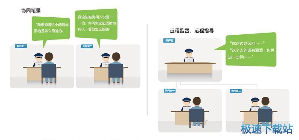 笔录数据更安全 执法监督更方便图片