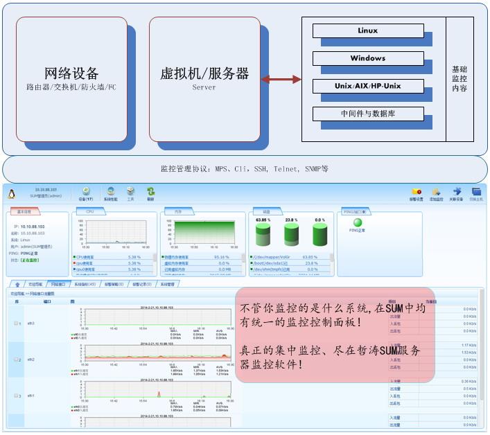 SUM服务器监控软件 图片
