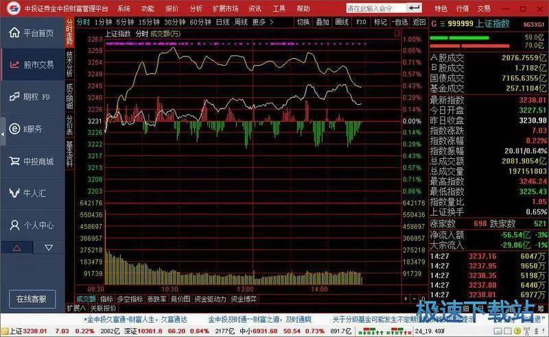 中投证券官方网站