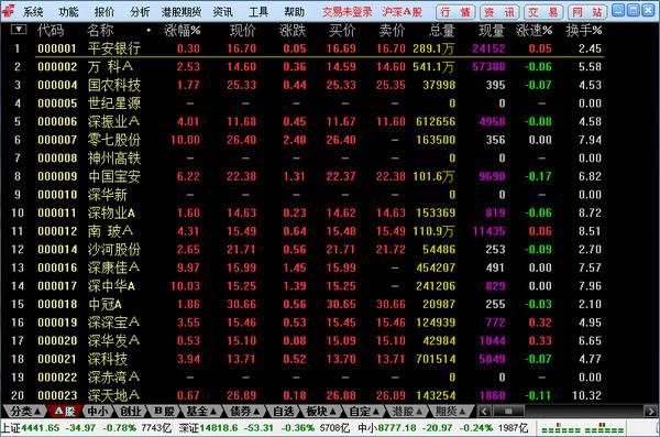 中邮证券通达信图片