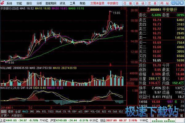 中邮证券网上交易图片