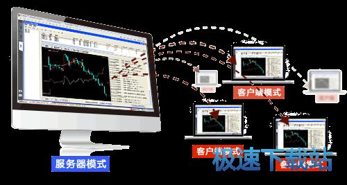 赢智交易软件下载图片