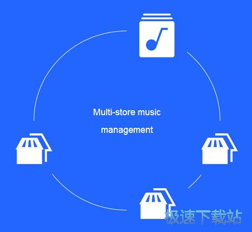 lava store music