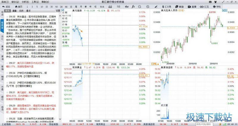 股票行情图片