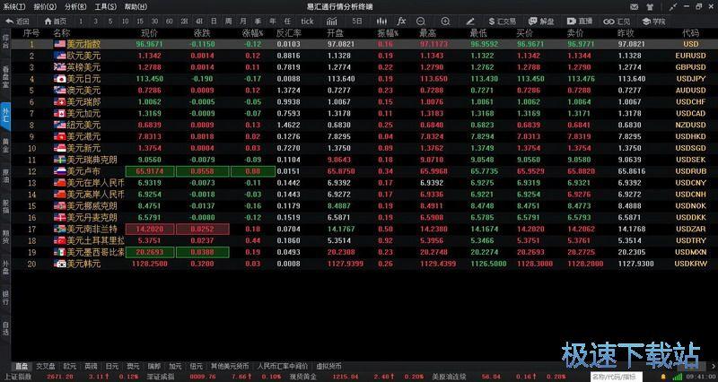 股票行情分析图片