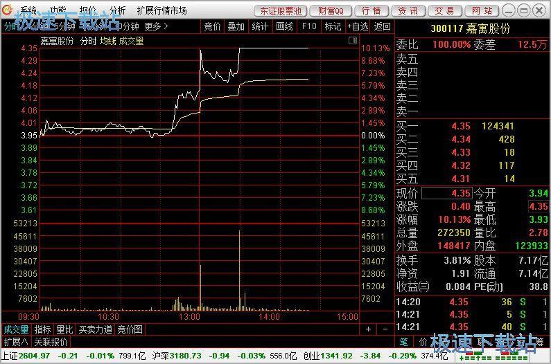 东莞证券财富通