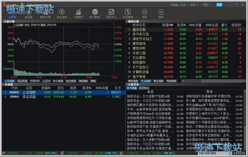 东莞证券官网