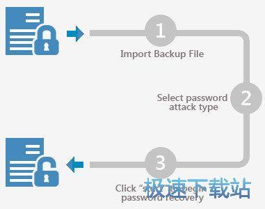 Tenorshare iPhone Backup Unlocker 图片 03s