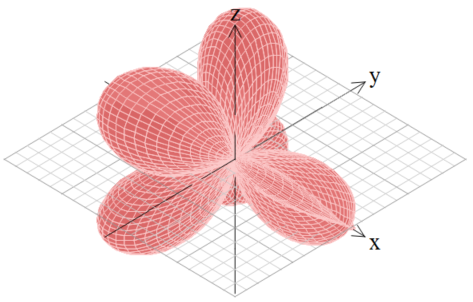 数学绘图软件下载