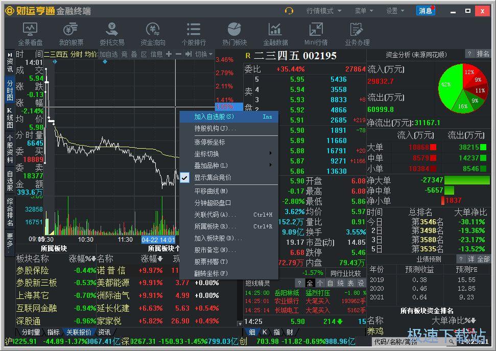 金融终端 图片