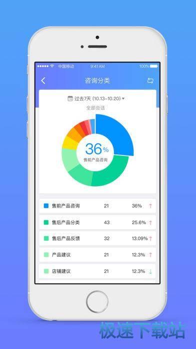网易七鱼iphone版