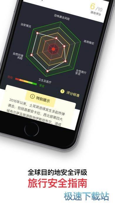 穷游锦囊iphone版