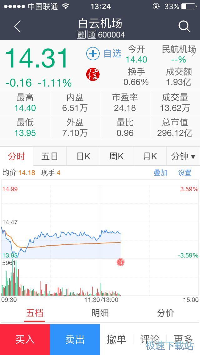 中信证券信e投苹果版