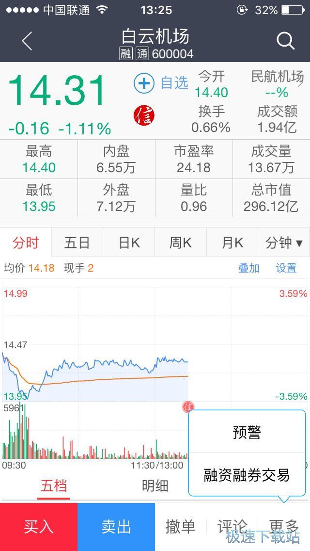 中信证券信e投iphone版