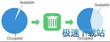 iphone care pro mac