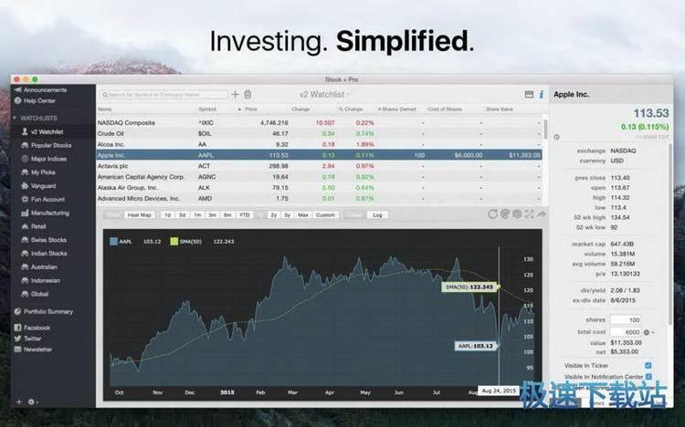 stock pro mac